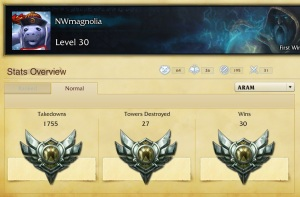 ARAM Stats from June 12th, 2013