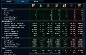 ARAM Match with Graves 09.27.13